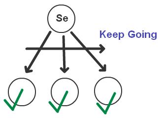bv-tree-seq
