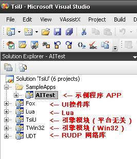 tsiu-project